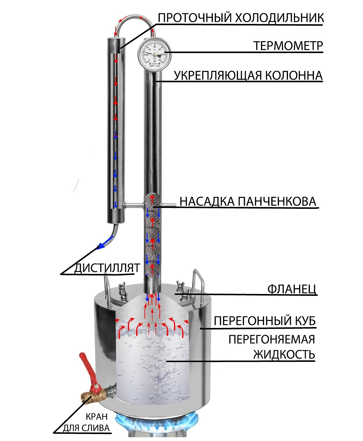 Самогонный аппарат схема с термометром самогонный аппарат вход и выход воды
